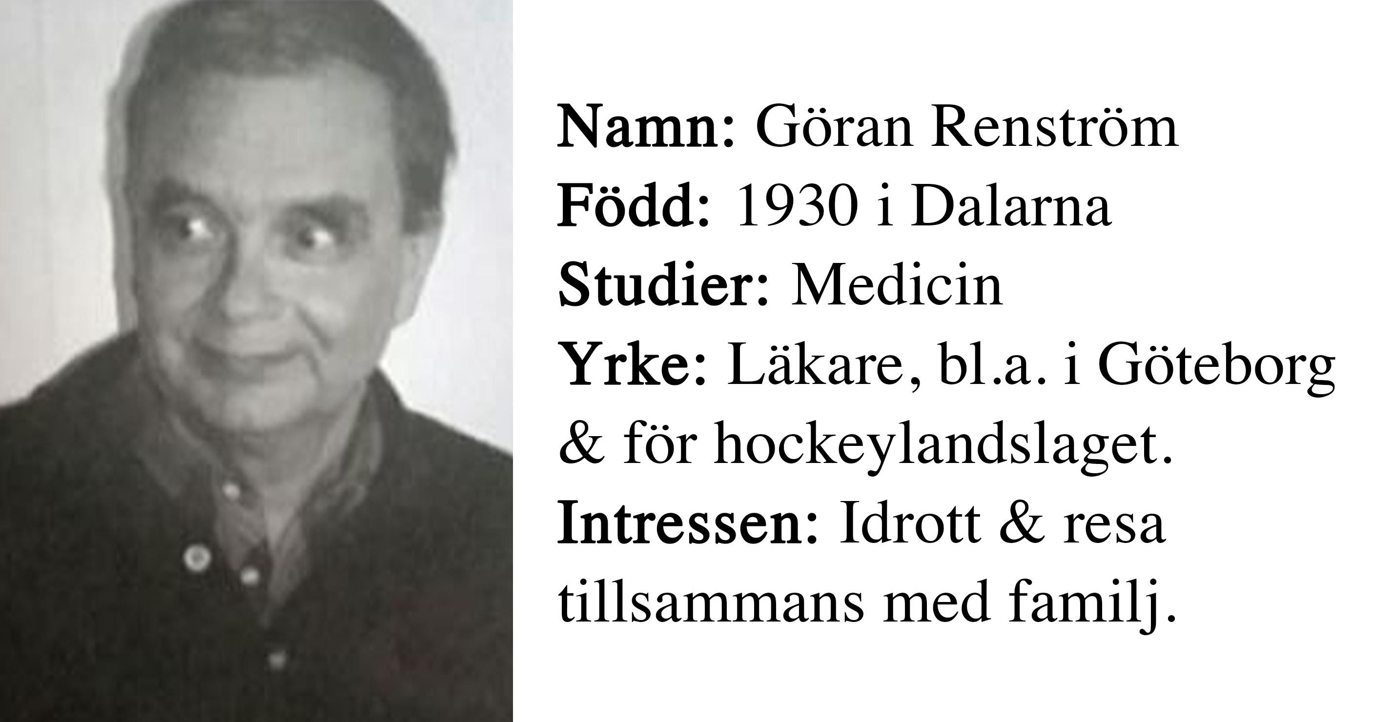 Izabella Renström